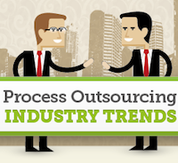 Legal Process Outsourcing – Where's It Headed?